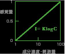 pic_service_graf